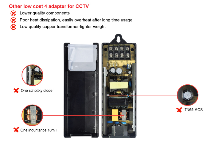 Competitor low cost 4ch adapter for CCTV