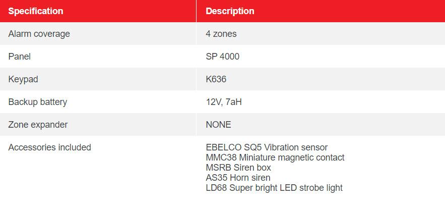SP4 – 4 ZONES SPECTRA SP4000