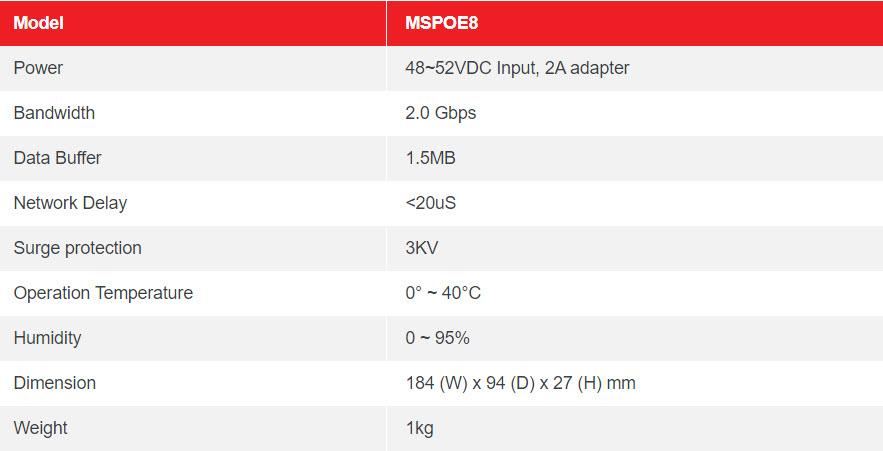 Table MSPOE8 8
