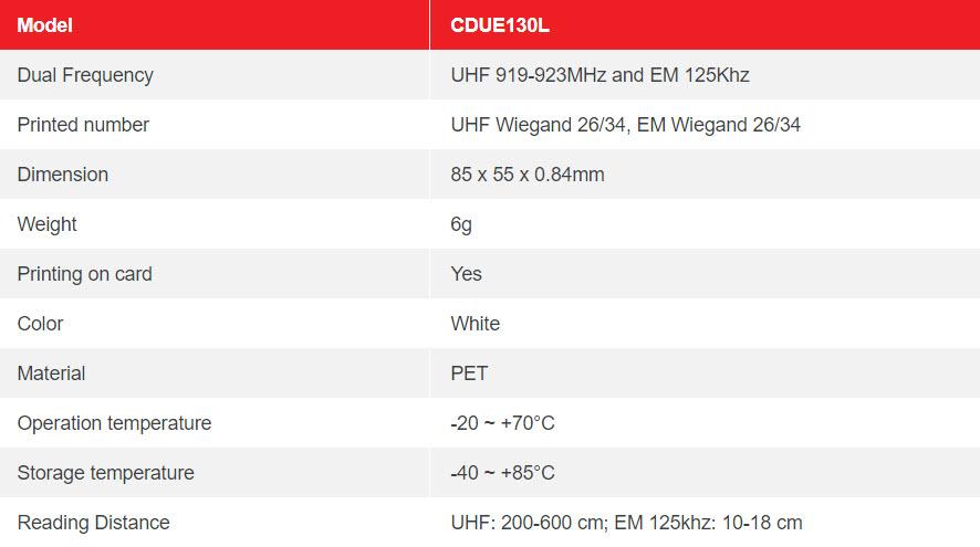 CDUE130L DUAL FREQUENCY UHF EM CARD