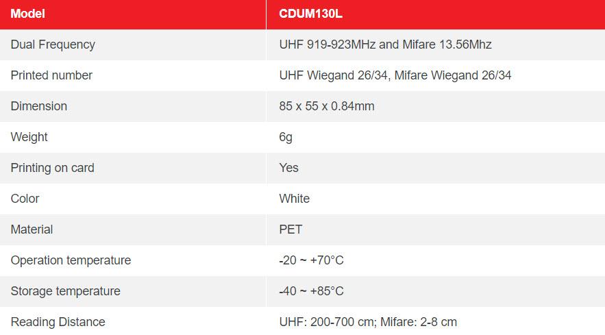CDUM130L – DUAL FREQUENCY UHF MIFARE CARD
