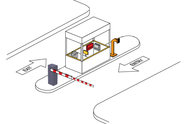 CP1 How does standalone parking access control work