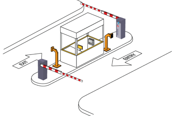 CP2 How does standalone parking access control work
