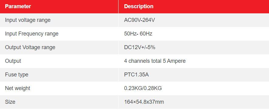 Table NVS1250A4C 4CH