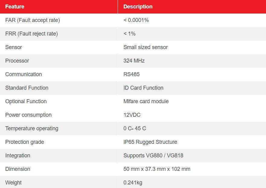 VG120 – VIGILANCE FINGERPRINT EXIT READER