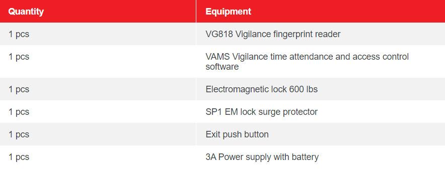 VG1A – TIME ATTENDANCE DOOR ACCESS