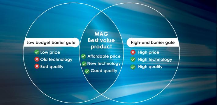 Barrier gate value for money