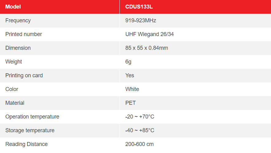 Table CDUS133L – UHF ANTI CLONE CARD ANTI INTERFERENCE 1