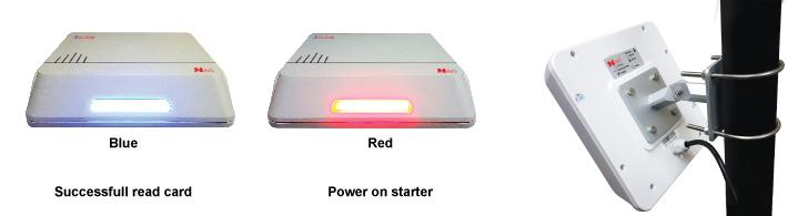 UHF long range reader access 1