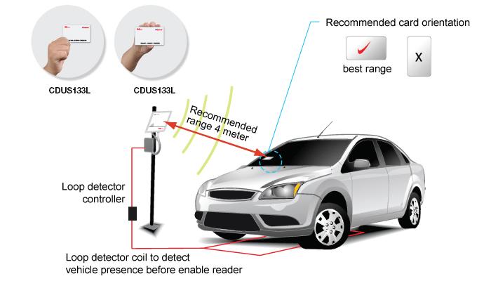 UHF recomended long range reader 1 1
