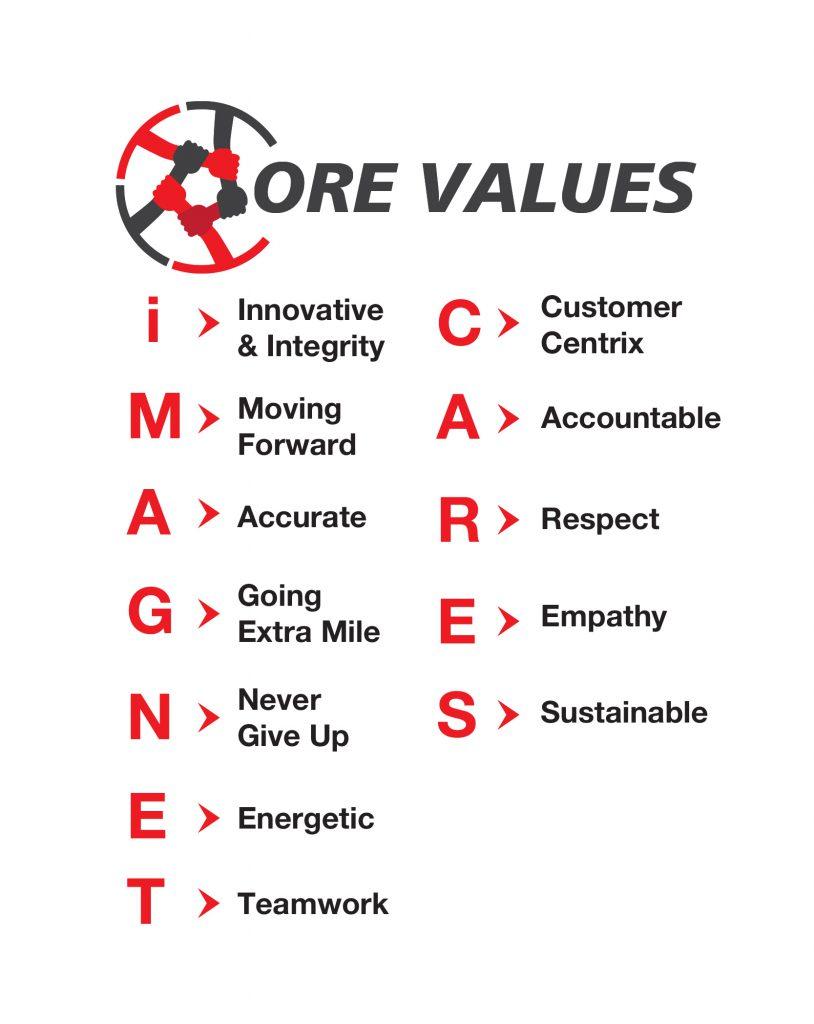 our core values web 01