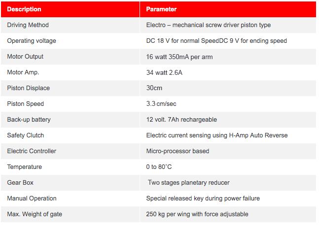 Table WG205 Autogate 2