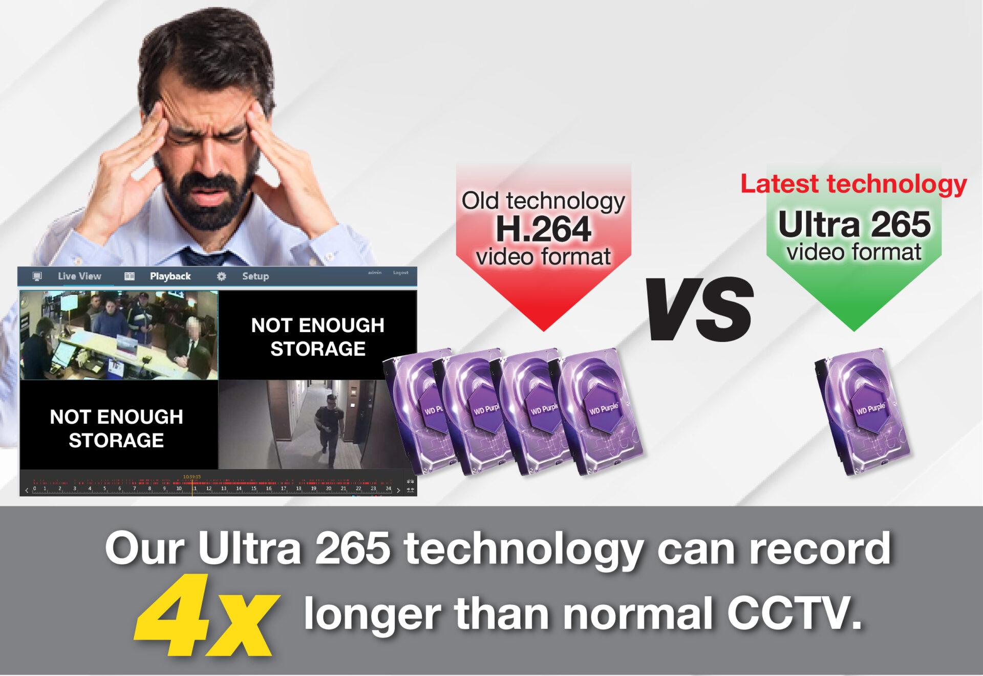 IP CCTV NVR Ultra265