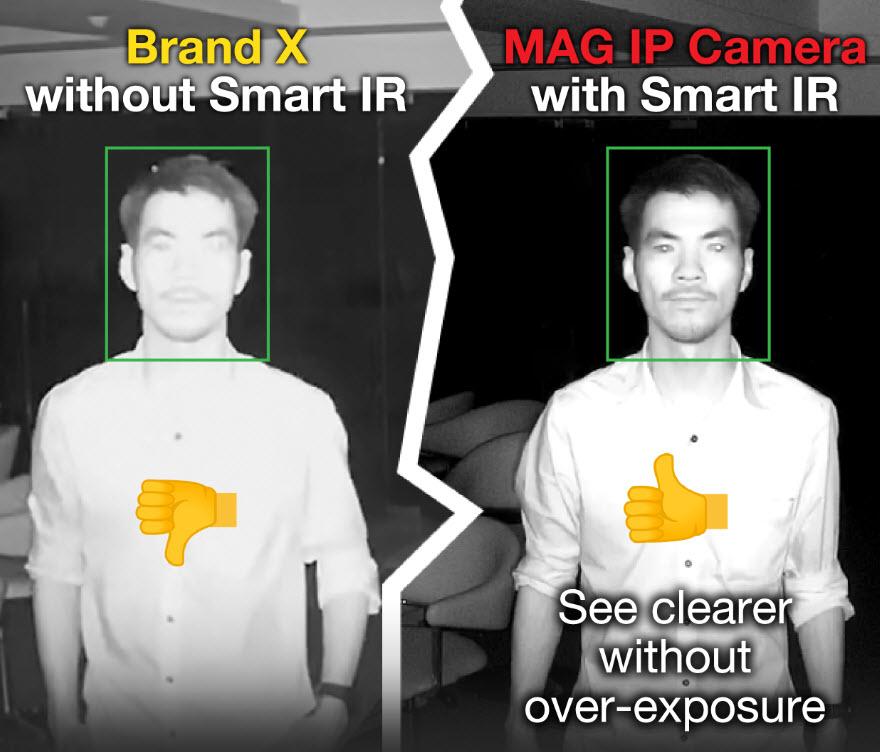 IP CCTV Smart IR