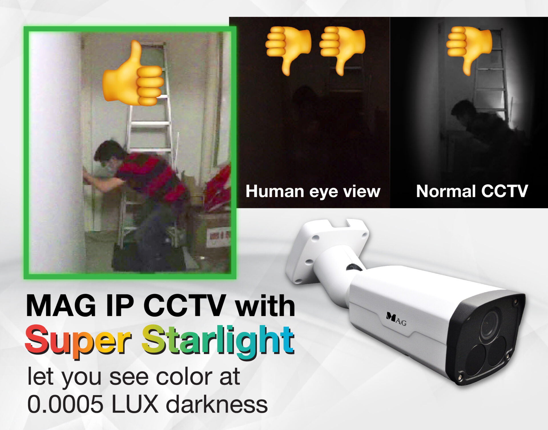 IP CCTV starlight