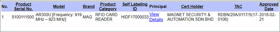 MCMC label