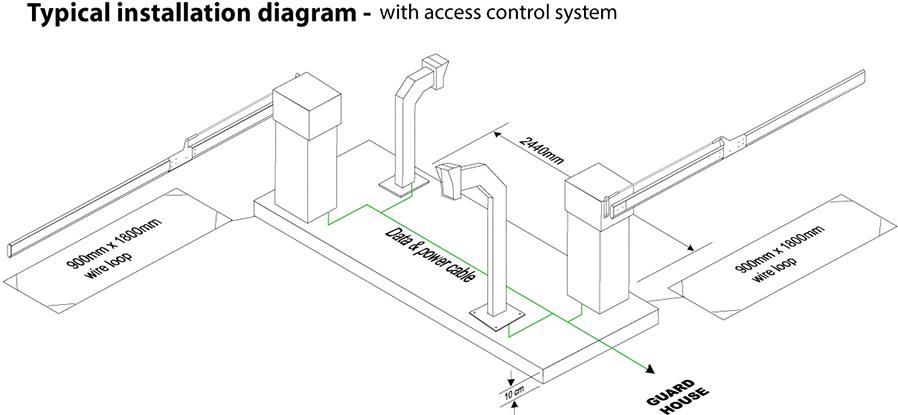 barrier gate installation layout