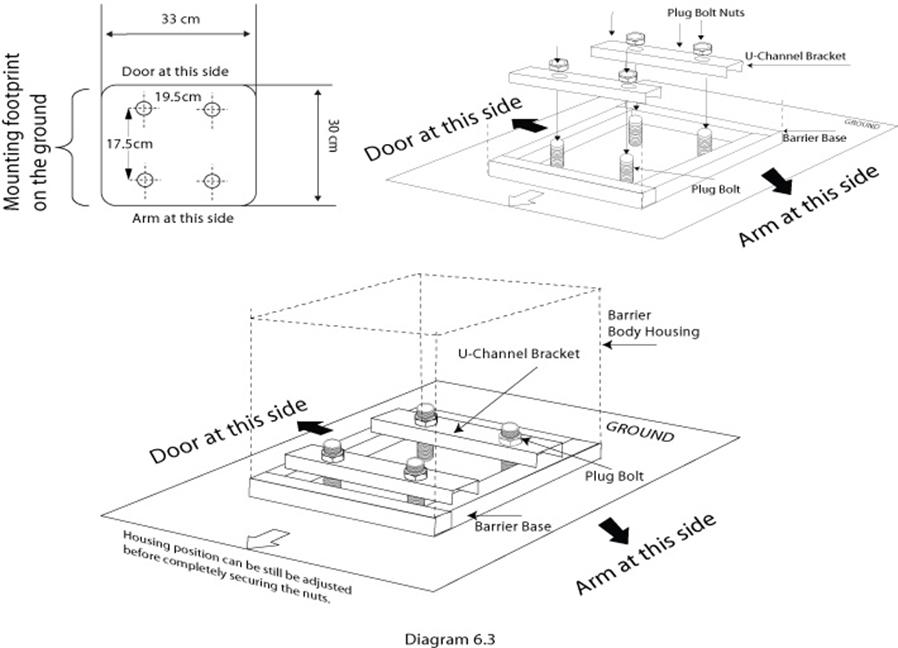 diagram 6.3