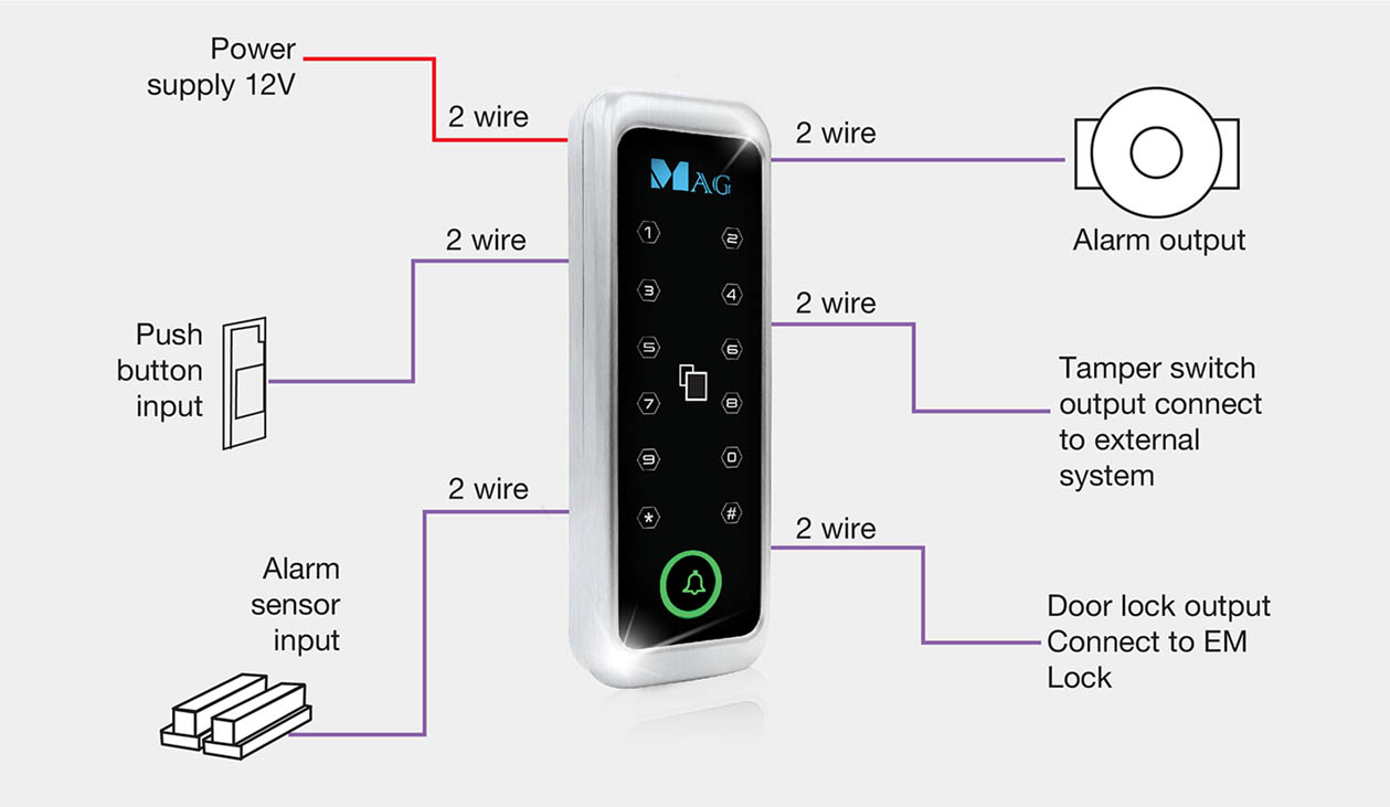 AR170S How does the standalone RFID door access control system work 01